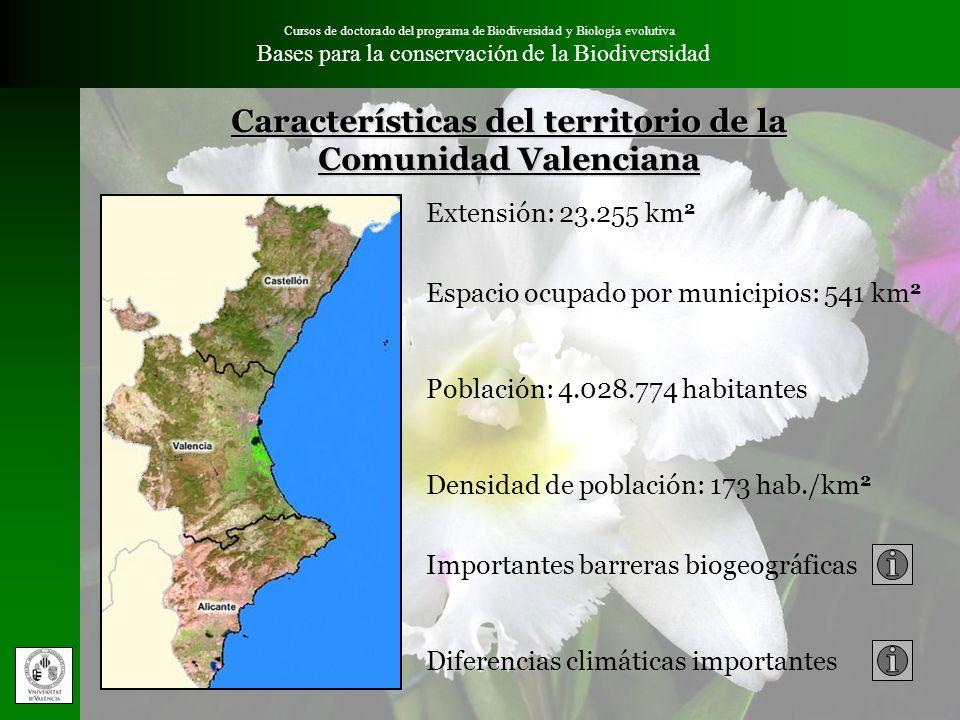 Características del territorio de la