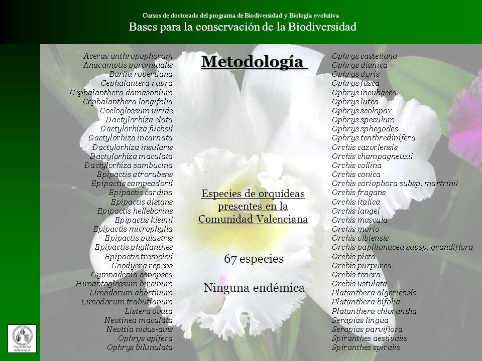 Metodología Bases para la conservación de la Biodiversidad 67 especies