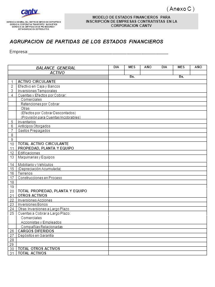 ( Anexo C ) AGRUPACION DE PARTIDAS DE LOS ESTADOS FINANCIEROS