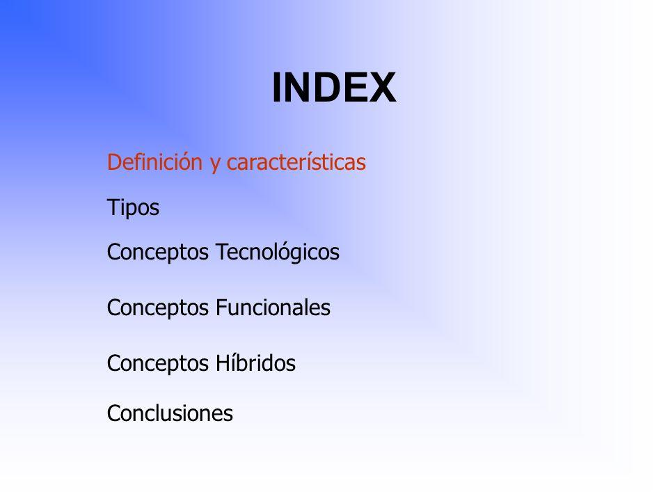 INDEX Definición y características Tipos Conceptos Tecnológicos