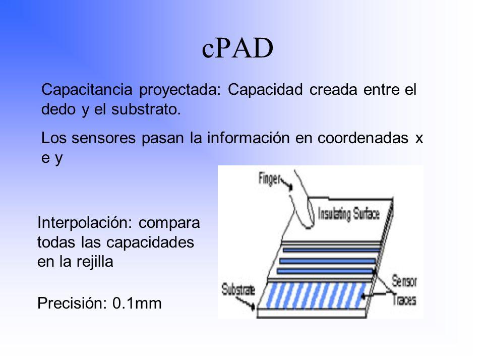 cPAD Capacitancia proyectada: Capacidad creada entre el dedo y el substrato. Los sensores pasan la información en coordenadas x e y.