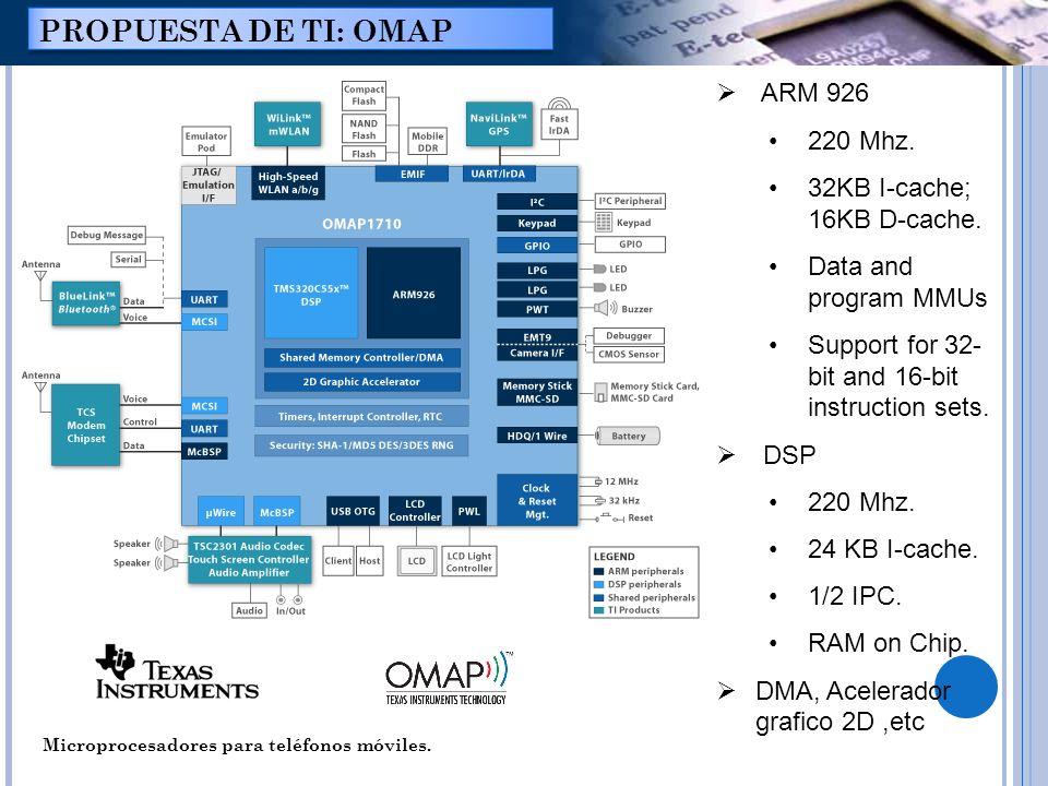 PROPUESTA DE TI: OMAP ARM 926 220 Mhz. 32KB I-cache; 16KB D-cache.