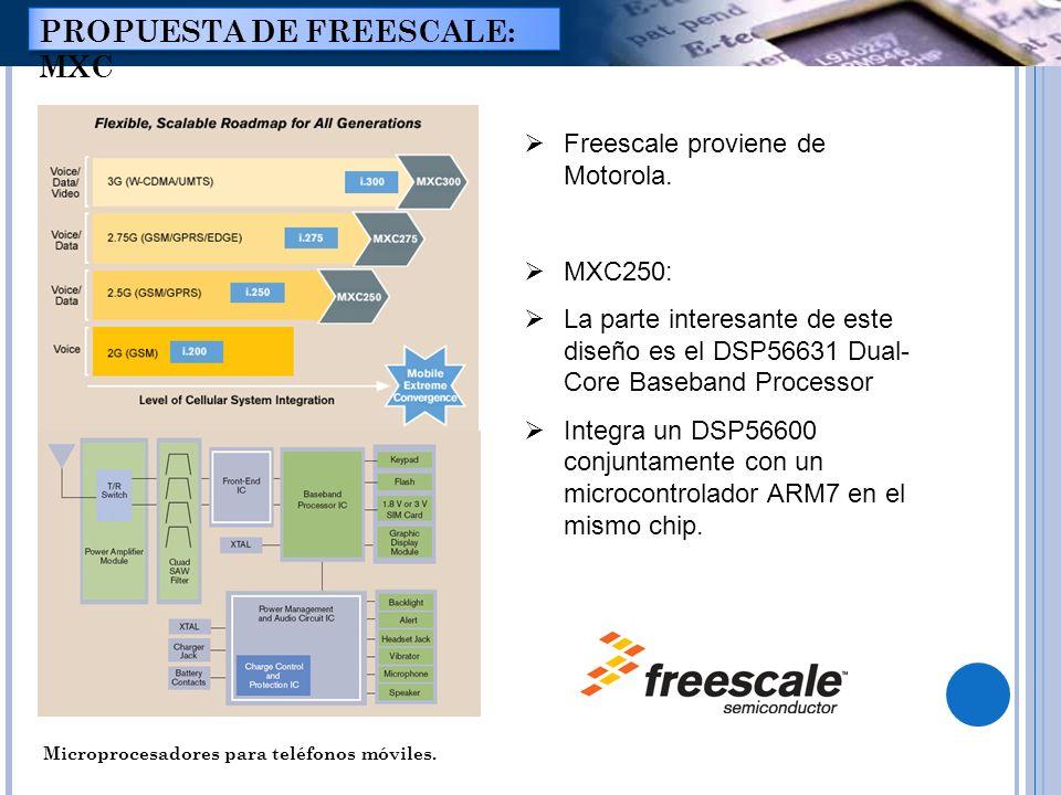 PROPUESTA DE FREESCALE: MXC