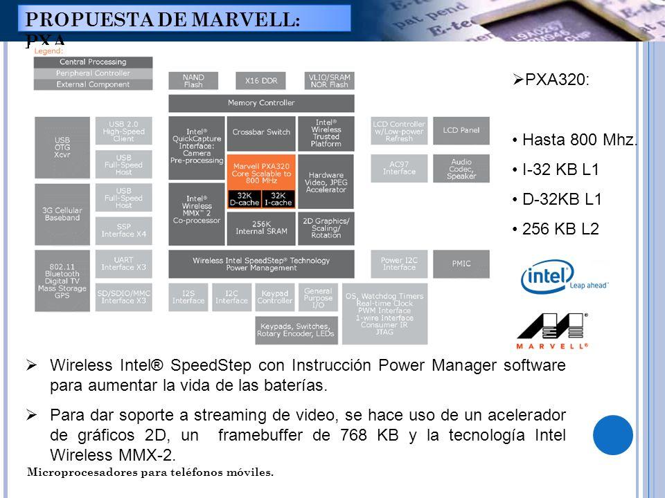 PROPUESTA DE MARVELL: PXA