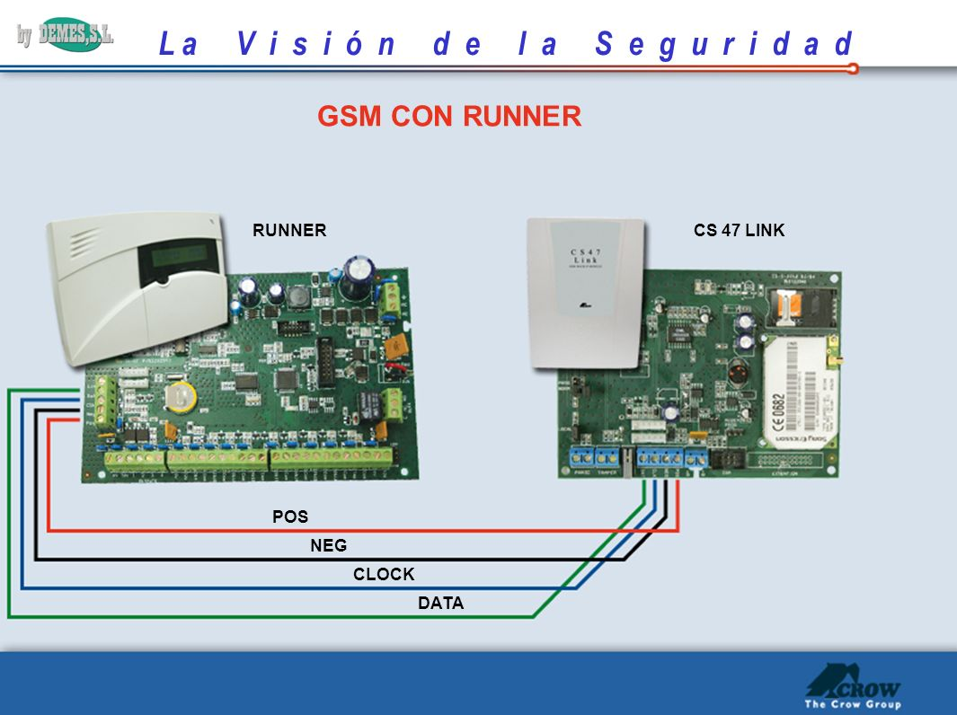 GSM CON RUNNER RUNNER CS 47 LINK POS NEG CLOCK DATA