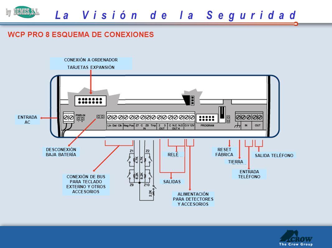WCP PRO 8 ESQUEMA DE CONEXIONES