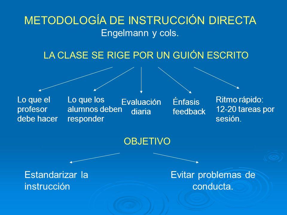 METODOLOGÍA DE INSTRUCCIÓN DIRECTA Engelmann y cols.
