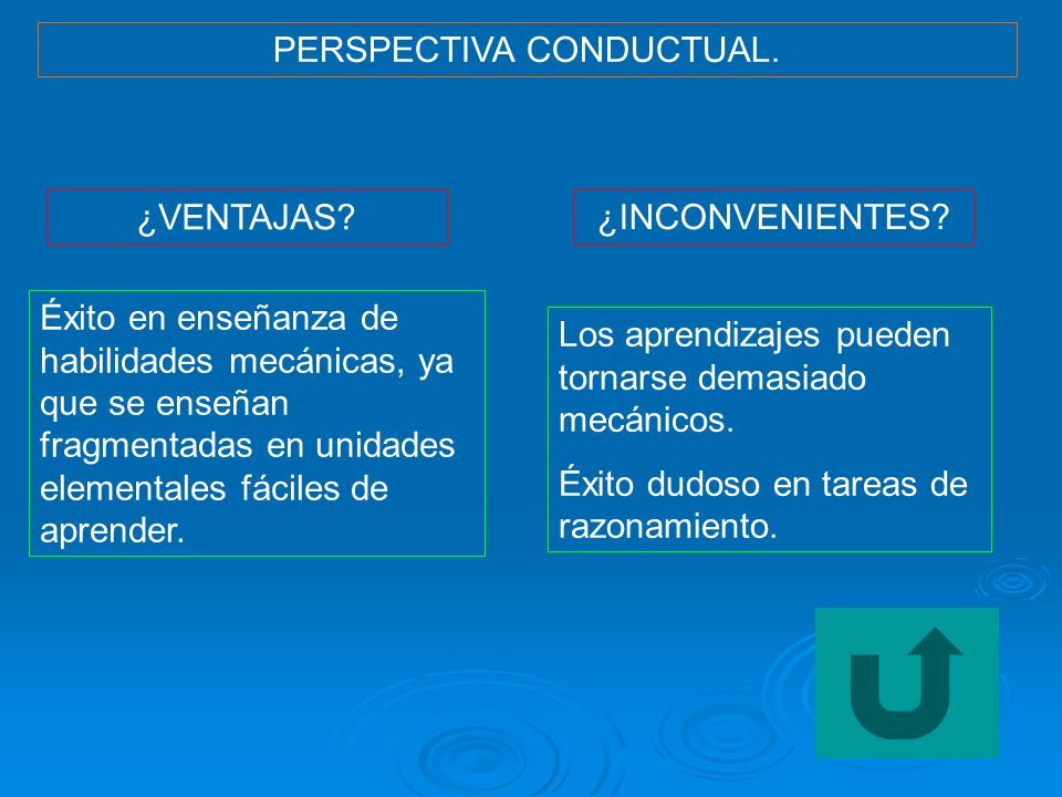 PERSPECTIVA CONDUCTUAL.