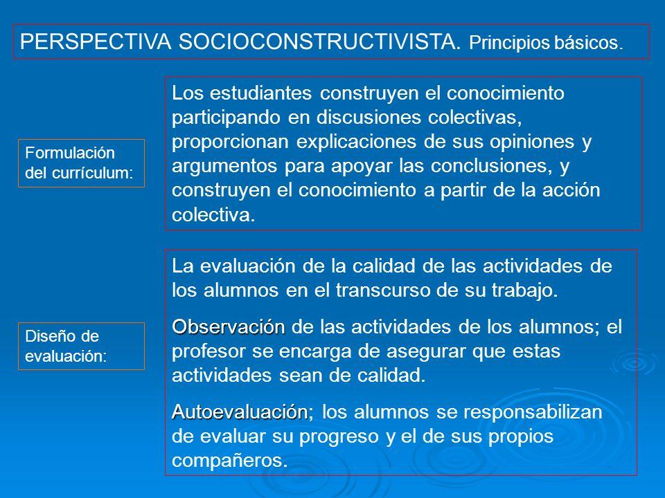 PERSPECTIVA SOCIOCONSTRUCTIVISTA. Principios básicos.