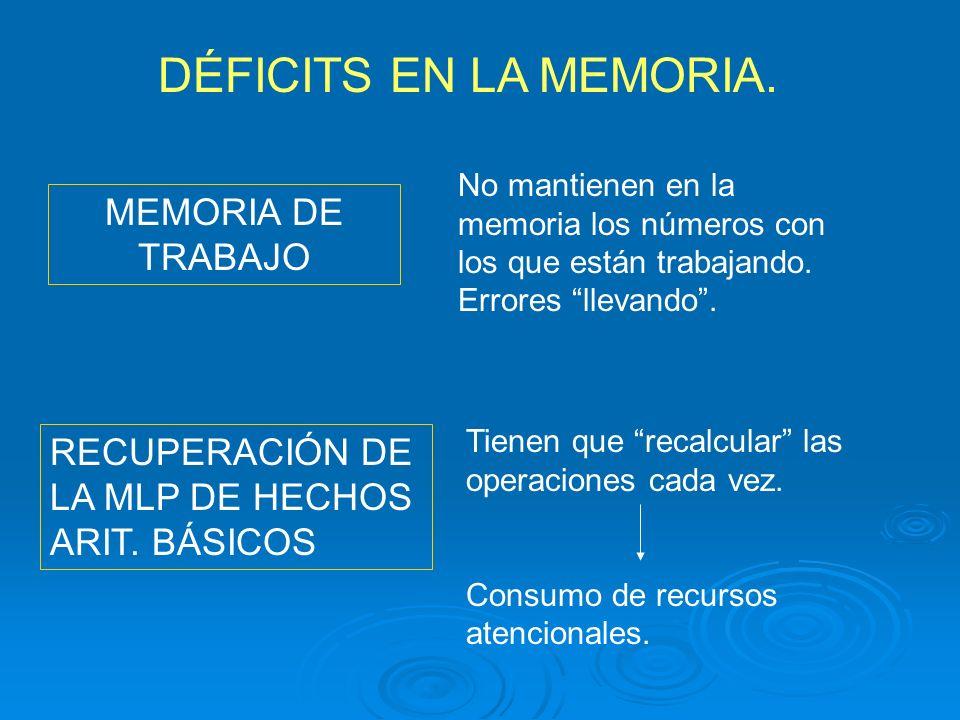 DÉFICITS EN LA MEMORIA. MEMORIA DE TRABAJO