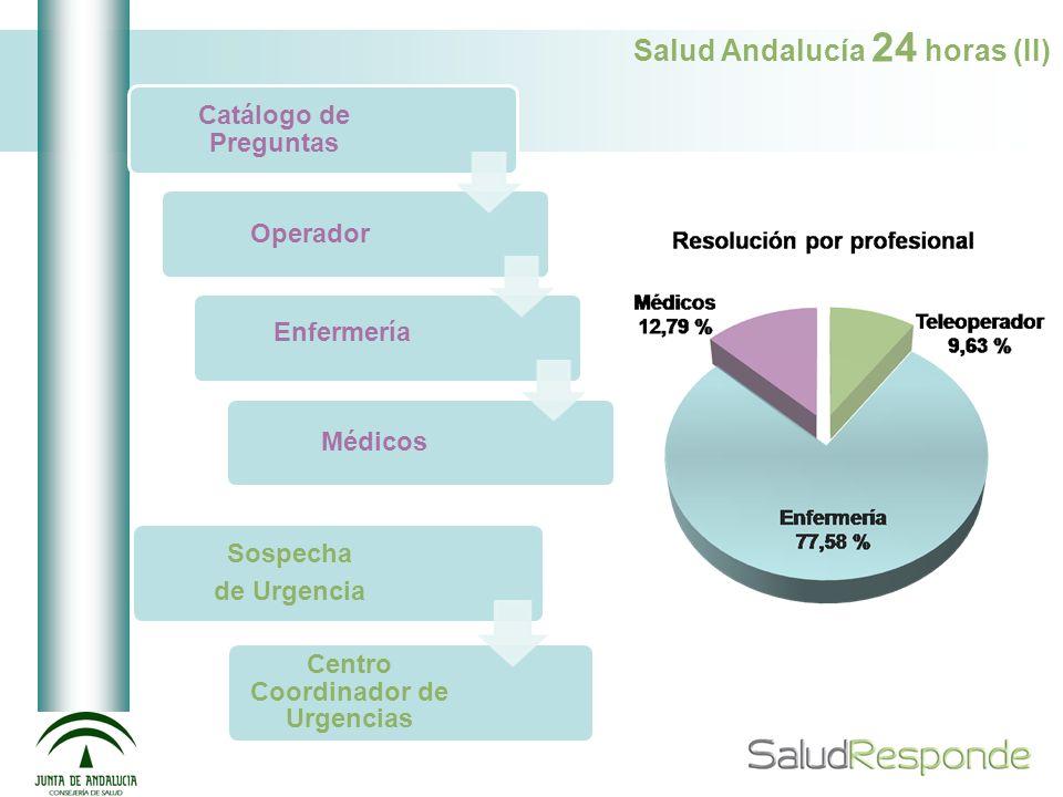 Salud Andalucía 24 horas (II)