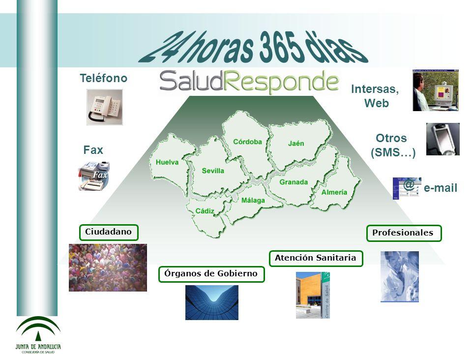 24 horas 365 días Teléfono Intersas, Web Otros (SMS…) Fax @ e-mail