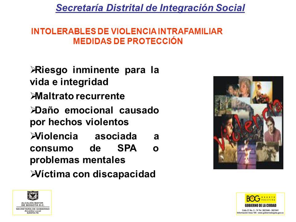 INTOLERABLES DE VIOLENCIA INTRAFAMILIAR MEDIDAS DE PROTECCIÓN