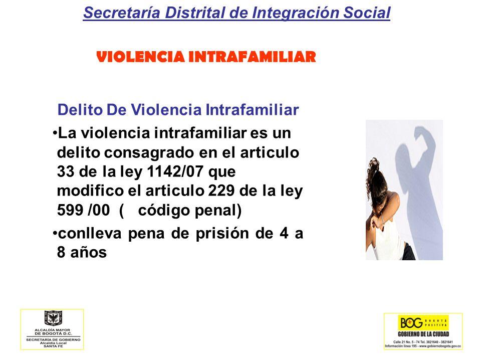 VIOLENCIA INTRAFAMILIAR Delito De Violencia Intrafamiliar