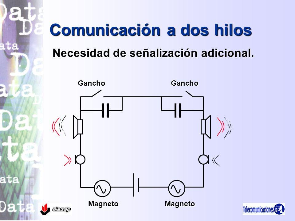 Comunicación a dos hilos Necesidad de señalización adicional.