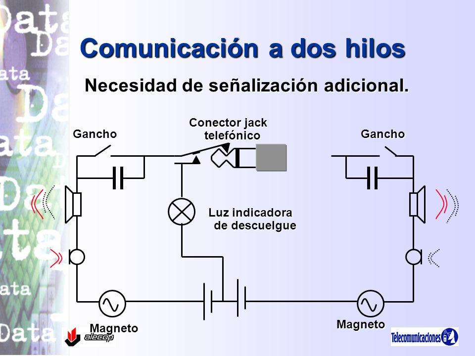 Comunicación a dos hilos