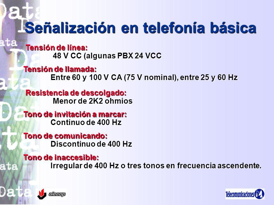 Señalización en telefonía básica