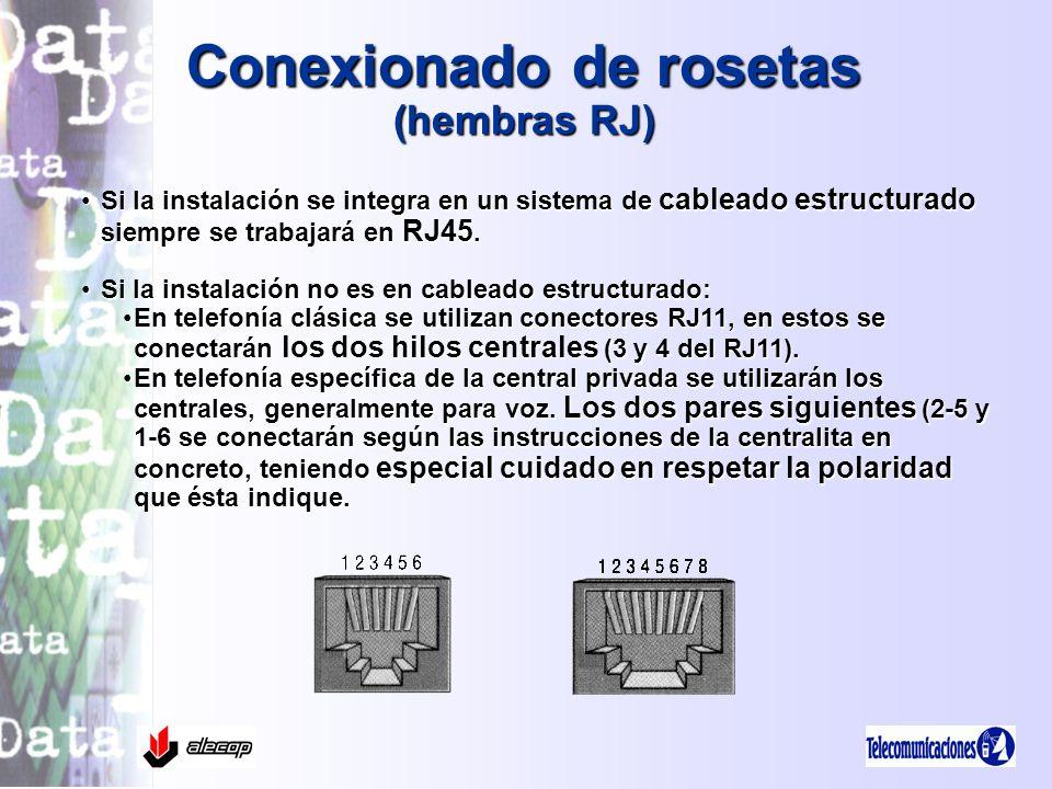 Conexionado de rosetas (hembras RJ)