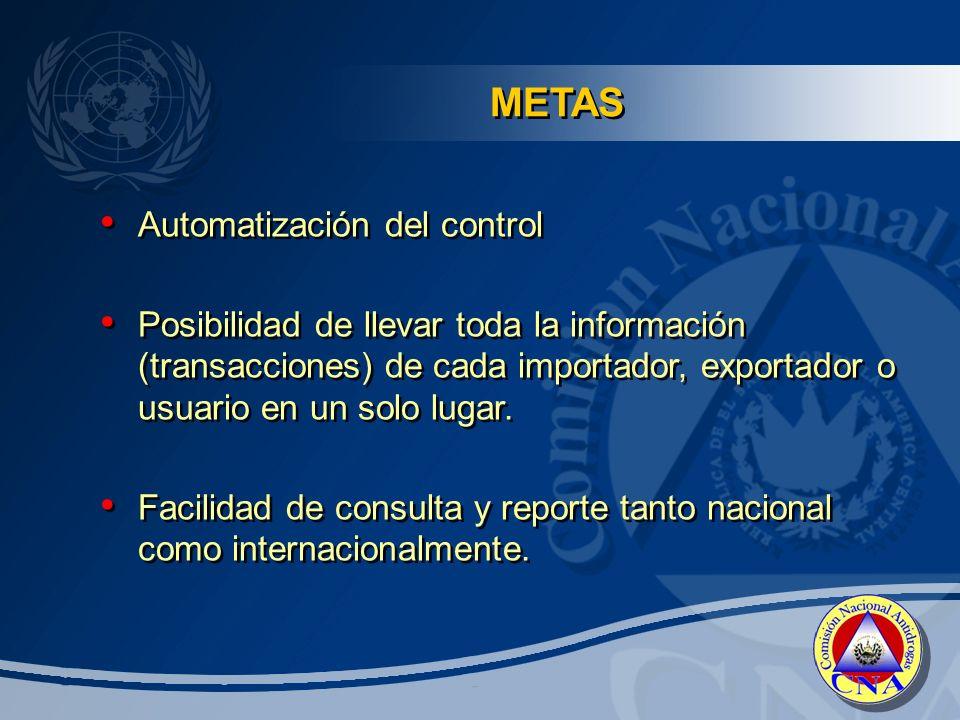 METAS Automatización del control