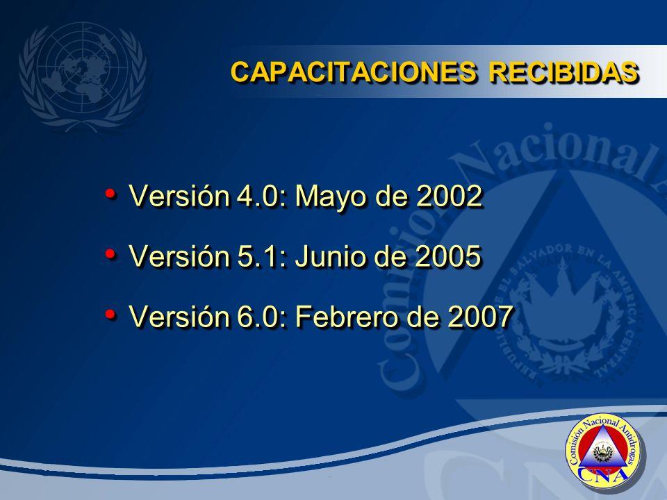 CAPACITACIONES RECIBIDAS