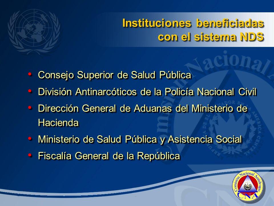 Instituciones beneficiadas con el sistema NDS