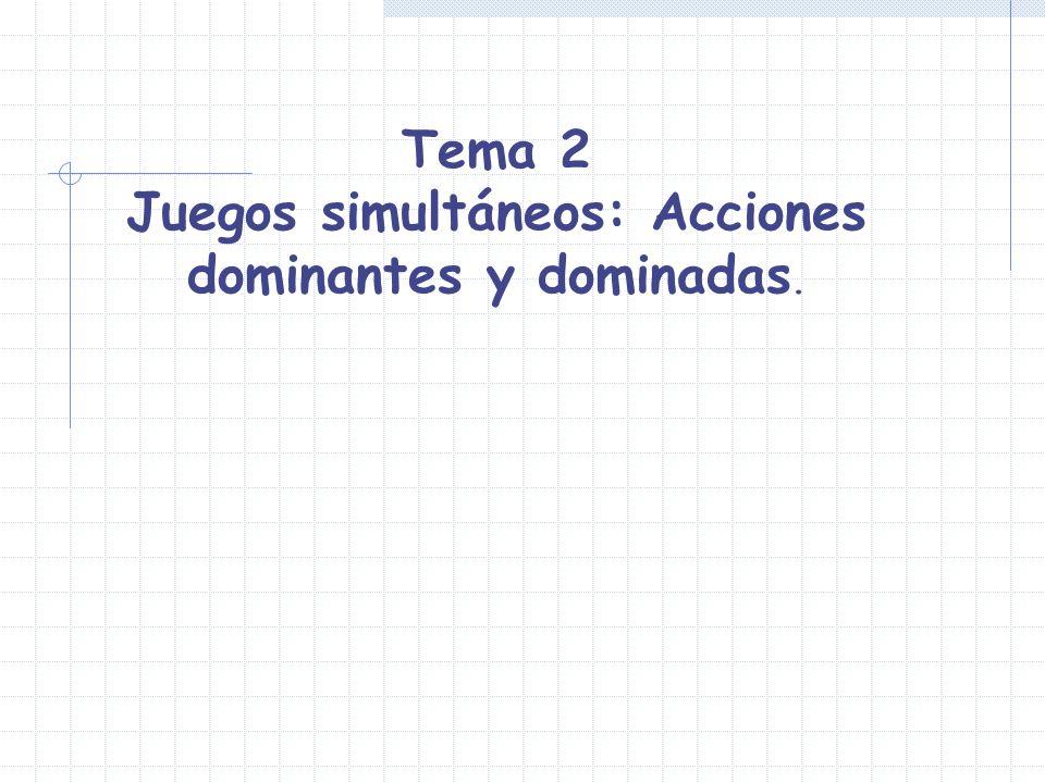 Juegos simultáneos: Acciones dominantes y dominadas.