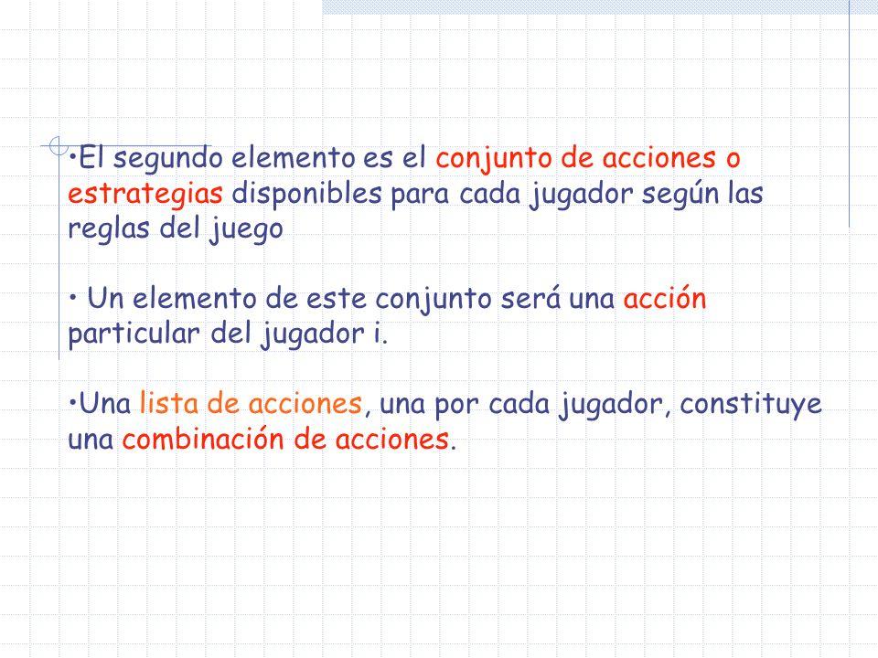 El segundo elemento es el conjunto de acciones o estrategias disponibles para cada jugador según las reglas del juego