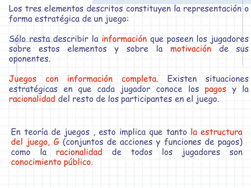 Los tres elementos descritos constituyen la representación o forma estratégica de un juego: