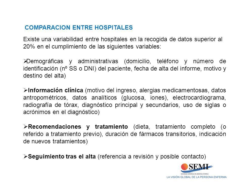 COMPARACION ENTRE HOSPITALES