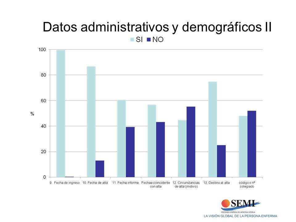 Datos administrativos y demográficos II