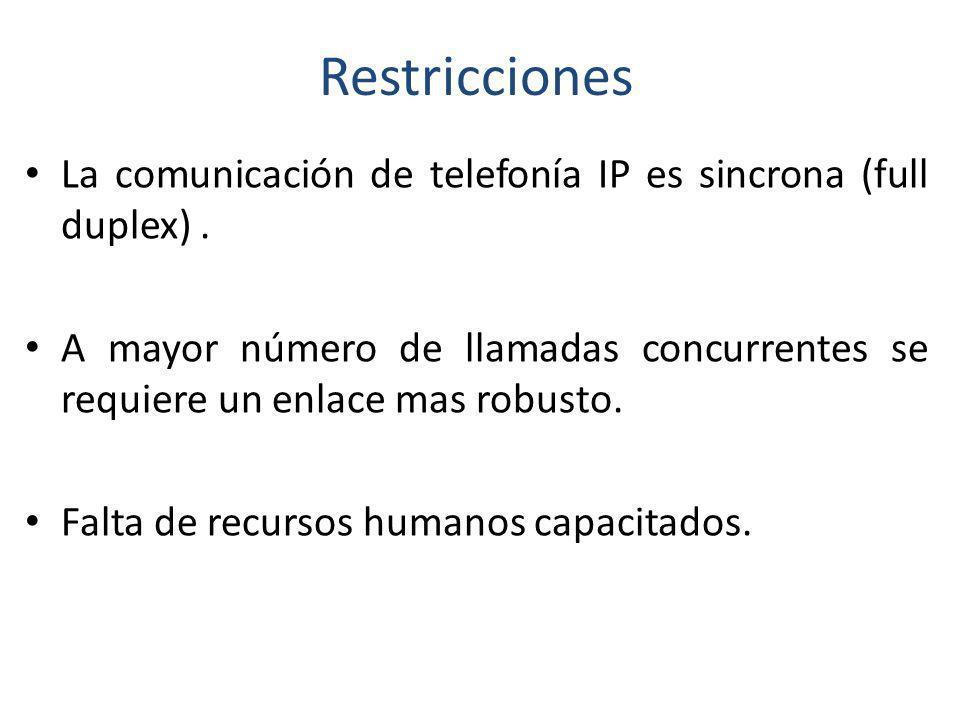 Restricciones La comunicación de telefonía IP es sincrona (full duplex) . A mayor número de llamadas concurrentes se requiere un enlace mas robusto.