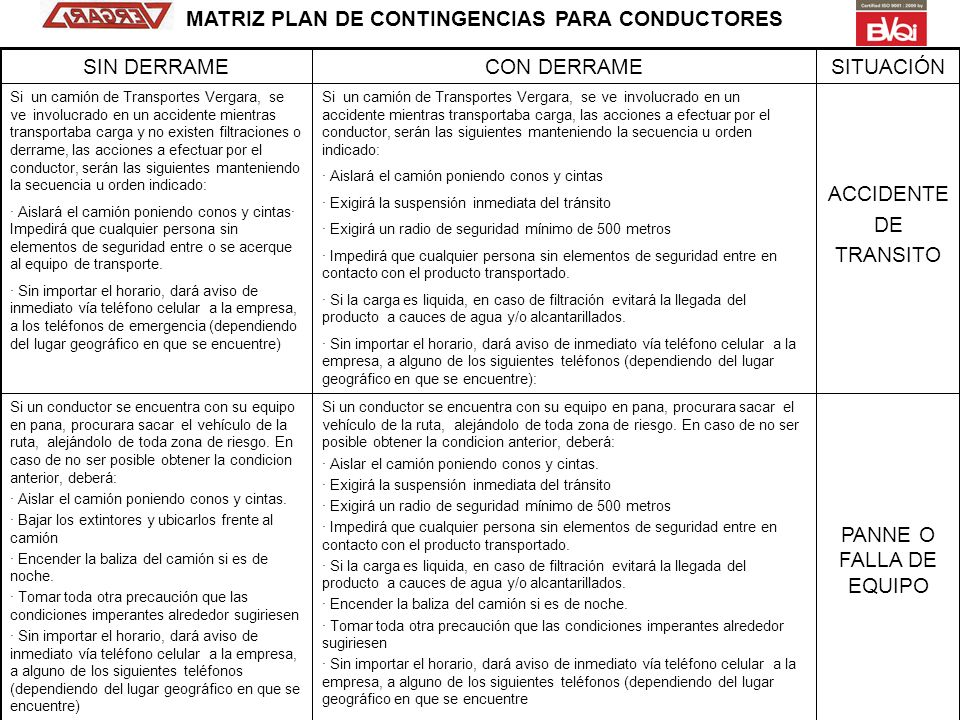 MATRIZ PLAN DE CONTINGENCIAS PARA CONDUCTORES