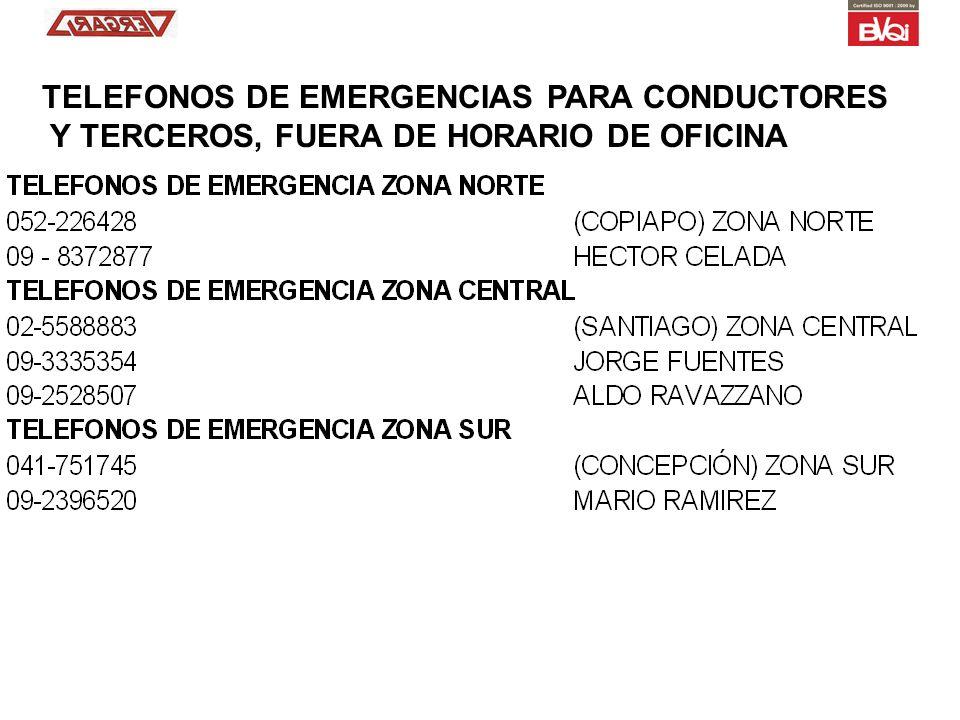 TELEFONOS DE EMERGENCIAS PARA CONDUCTORES