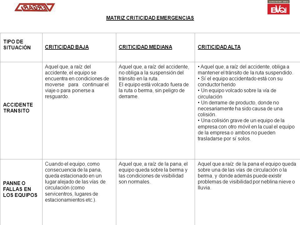 MATRIZ CRITICIDAD EMERGENCIAS