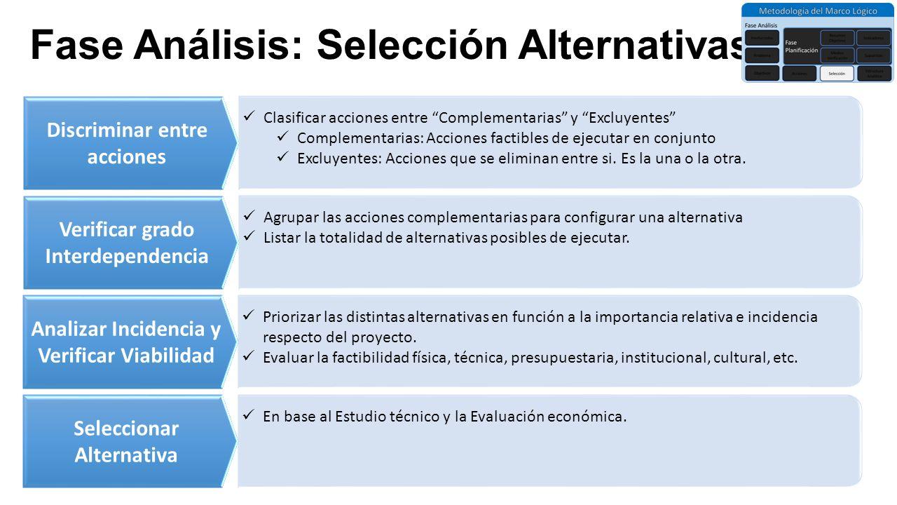 IDEA: Identificando el Problema /Oportunidad - ppt video online ...