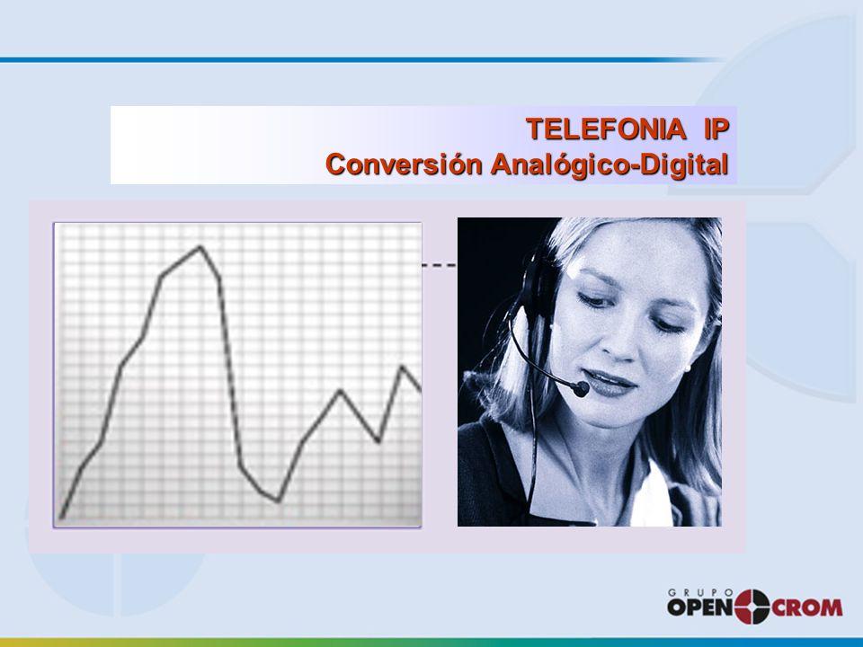 TELEFONIA IP Conversión Analógico-Digital