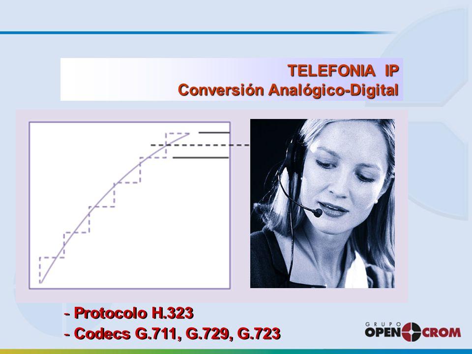 TELEFONIA IP Conversión Analógico-Digital Protocolo H.323 Codecs G.711, G.729, G.723