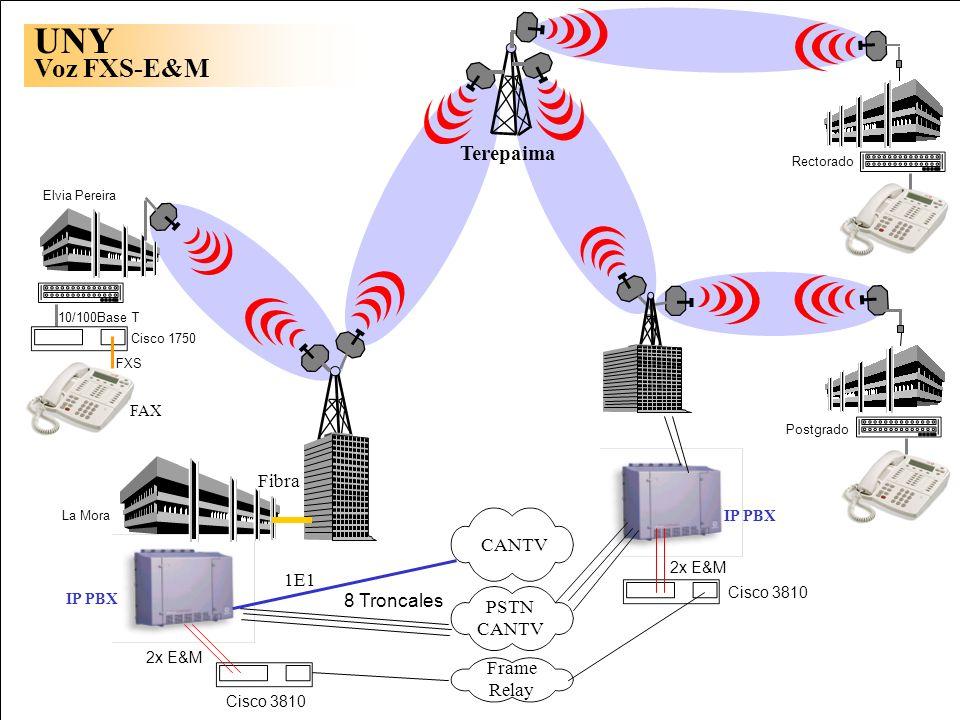 UNY Voz FXS-E&M Terepaima Fibra CANTV 1E1 8 Troncales PSTN CANTV Frame