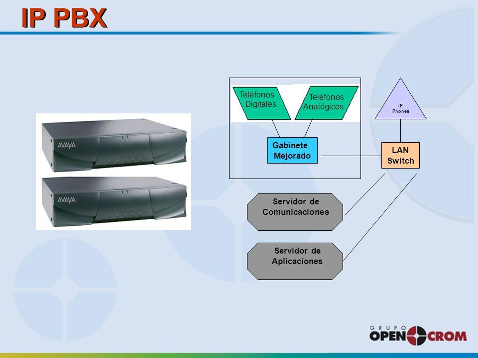 IP PBX Gabinete Mejorado LAN Switch Servidor de Comunicaciones