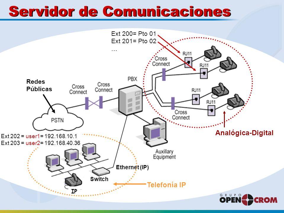 Servidor de Comunicaciones