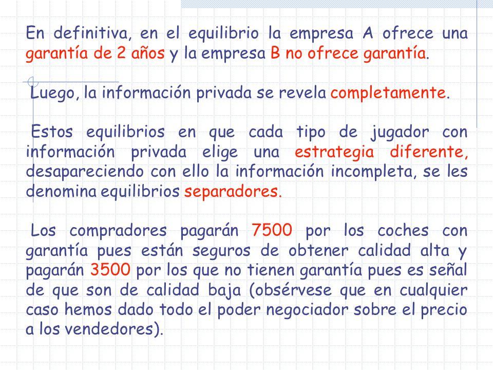 En definitiva, en el equilibrio la empresa A ofrece una garantía de 2 años y la empresa B no ofrece garantía.