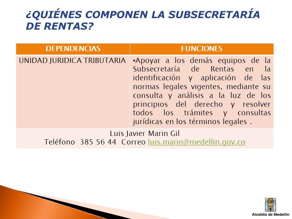Teléfono 385 56 44 Correo luis.marin@medellin.gov.co