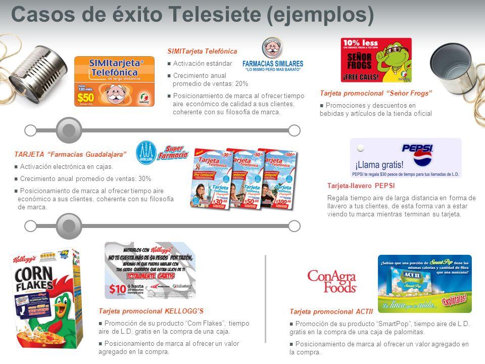 Casos de éxito Telesiete (ejemplos)