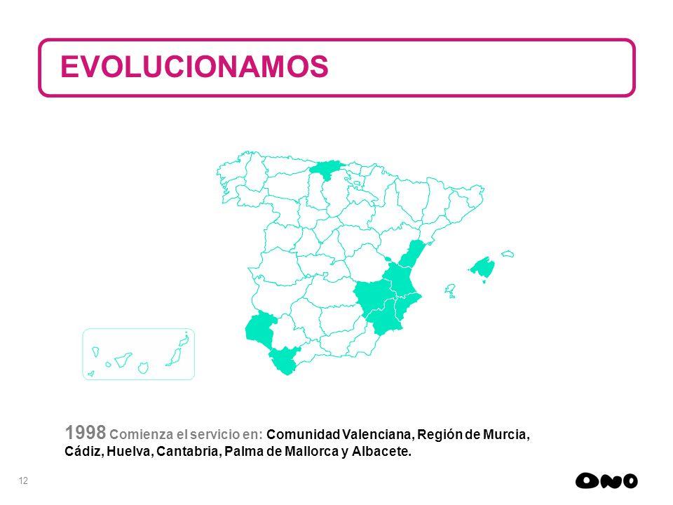 EVOLUCIONAMOS 1998 Comienza el servicio en: Comunidad Valenciana, Región de Murcia, Cádiz, Huelva, Cantabria, Palma de Mallorca y Albacete.