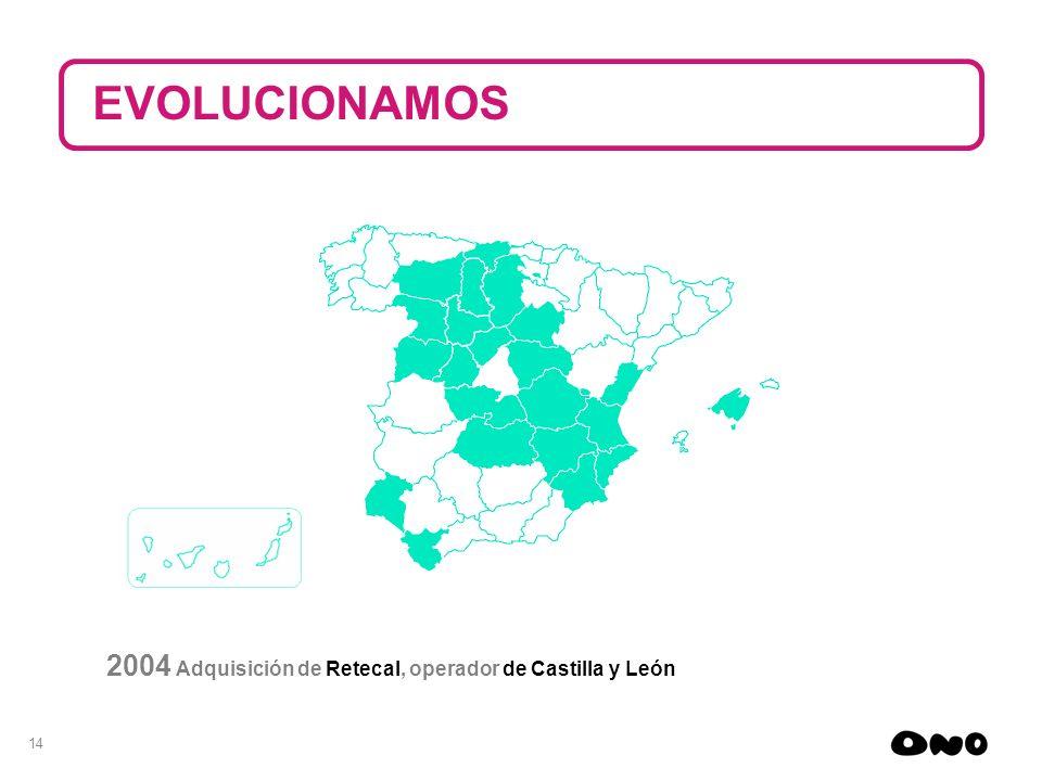 EVOLUCIONAMOS 2004 Adquisición de Retecal, operador de Castilla y León