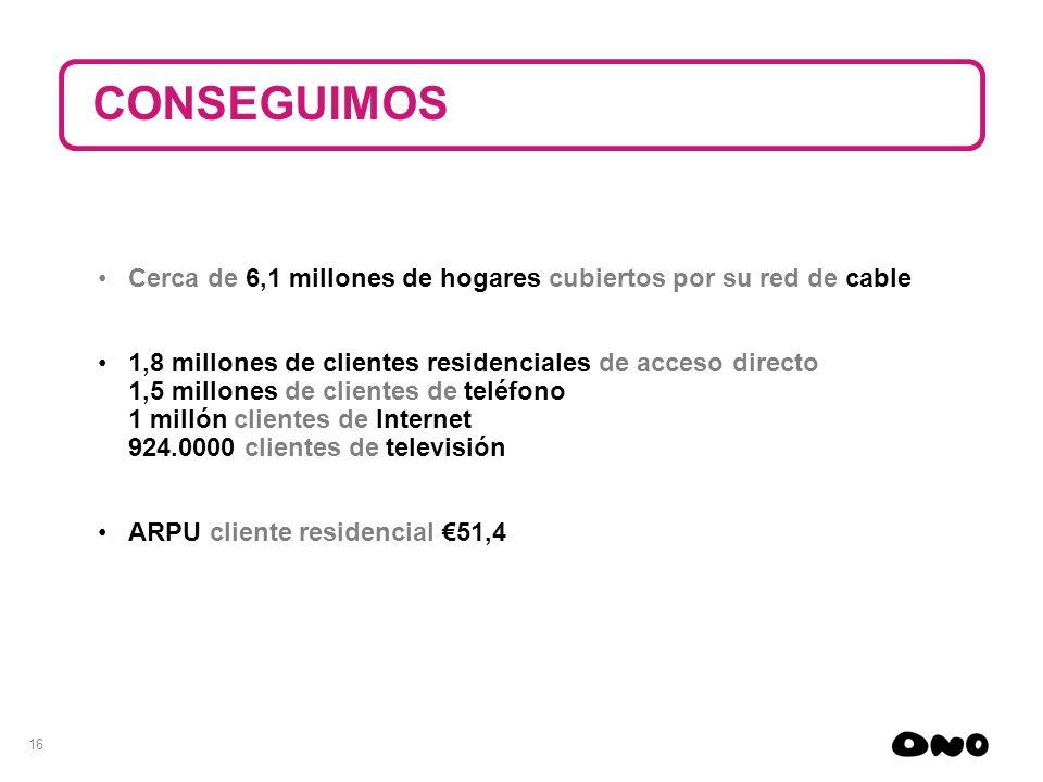 CONSEGUIMOS Cerca de 6,1 millones de hogares cubiertos por su red de cable. 1,8 millones de clientes residenciales de acceso directo.