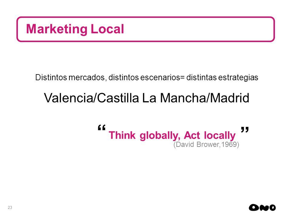 Marketing Local Valencia/Castilla La Mancha/Madrid