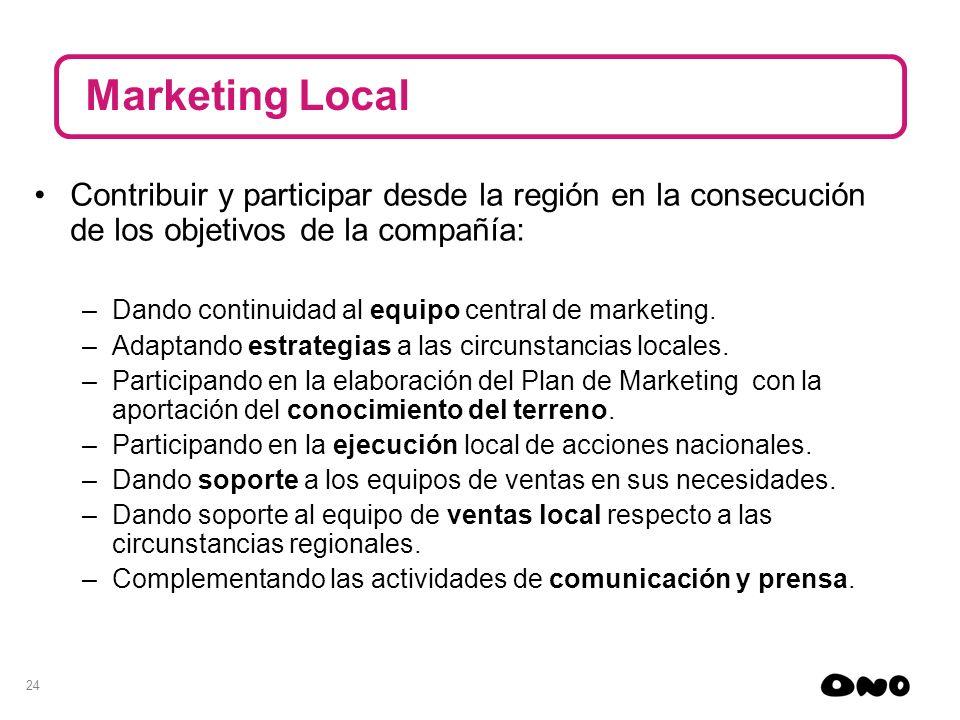 Marketing Local Contribuir y participar desde la región en la consecución de los objetivos de la compañía: