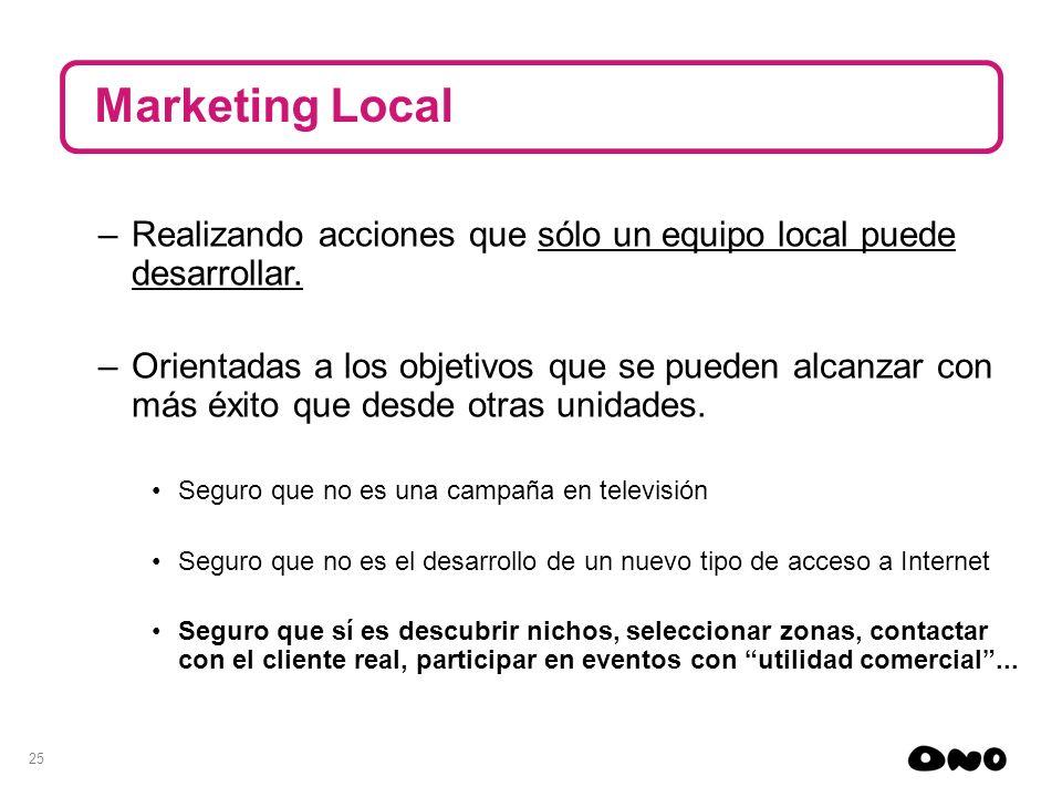 Marketing Local Realizando acciones que sólo un equipo local puede desarrollar.
