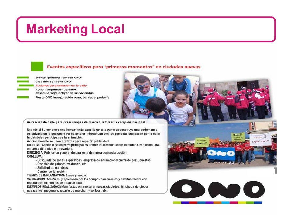 Marketing Local XX,XX €/mes